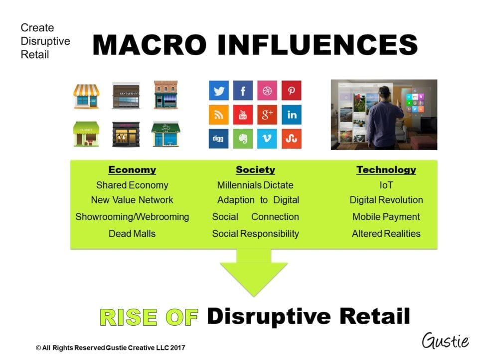 Macro Influences - Create Disruptive Retail - Gustie Creative LLC all rights reserved 2017